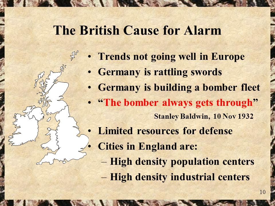 The British Cause for Alarm