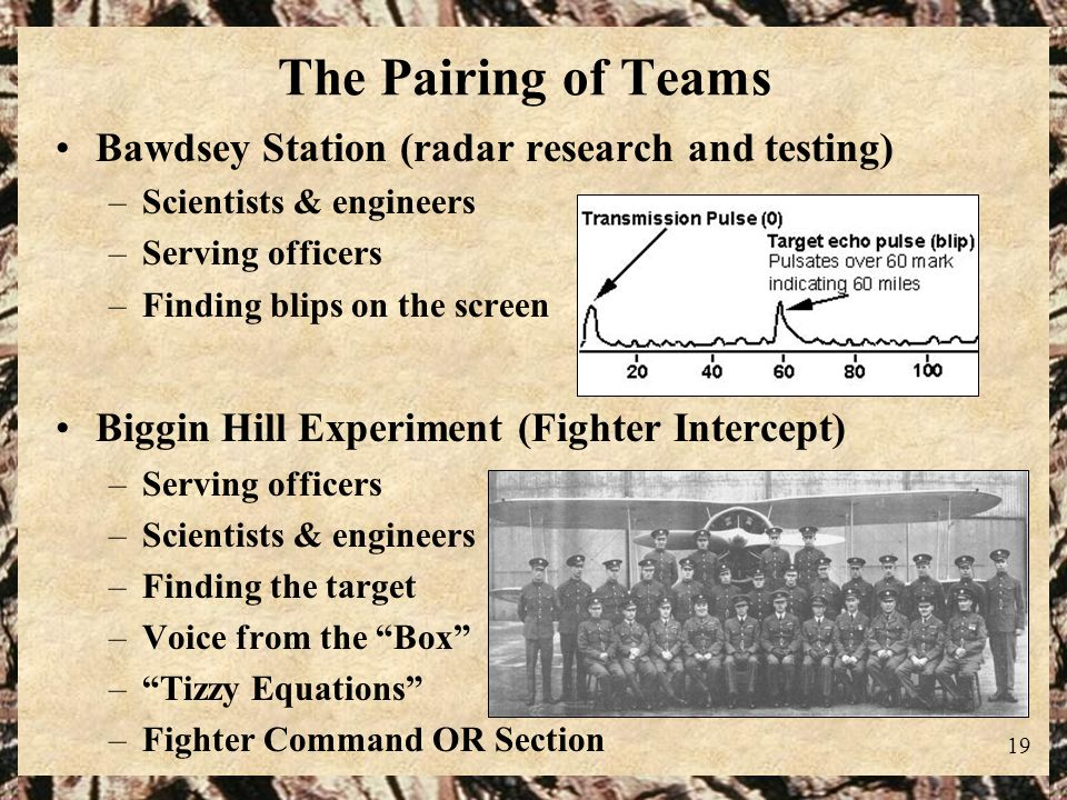 The Pairing of Teams Bawdsey Station (radar research and testing)