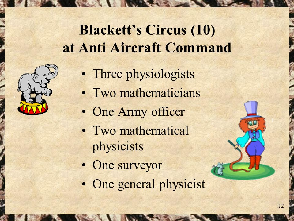 Blackett's Circus (10) at Anti Aircraft Command