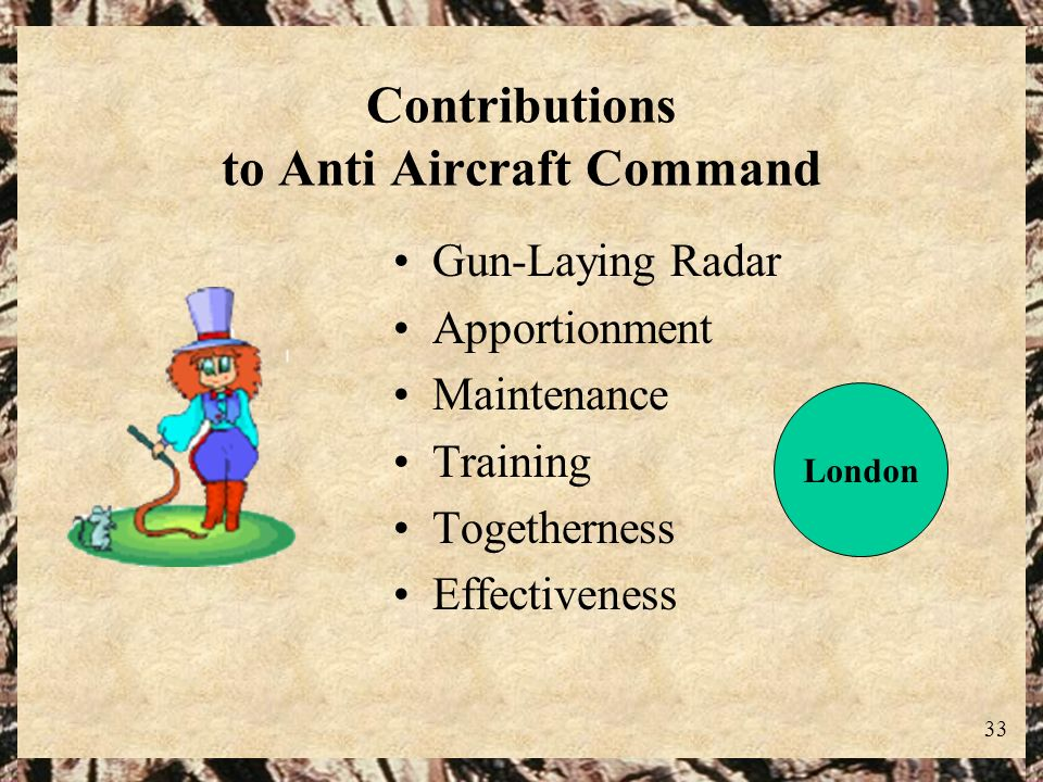 Contributions to Anti Aircraft Command
