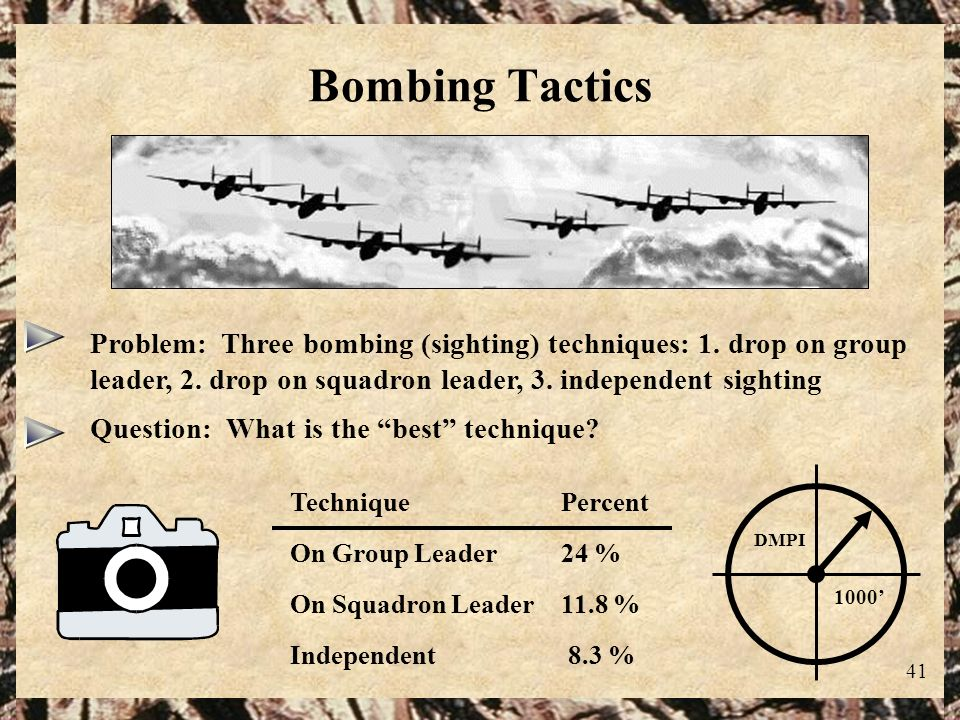 Bombing Tactics Problem: Three bombing (sighting) techniques: 1. drop on group leader, 2. drop on squadron leader, 3. independent sighting.