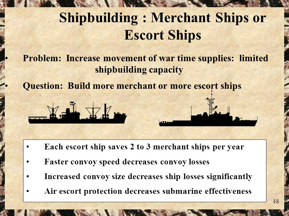 Shipbuilding : Merchant Ships or Escort Ships