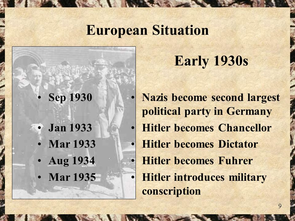 European Situation Early 1930s