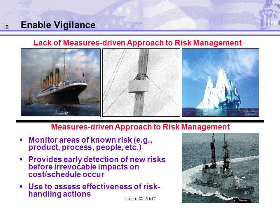 Enable Vigilance Lack of Measures-driven Approach to Risk Management