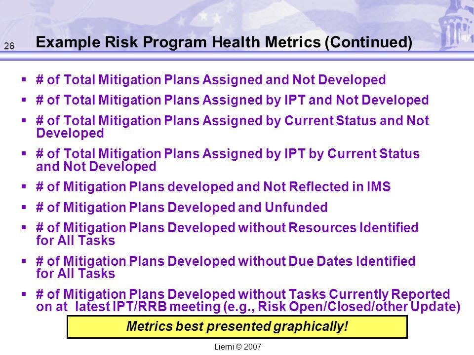 Example Risk Program Health Metrics (Continued)