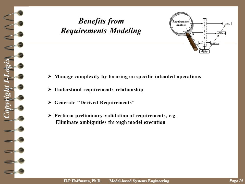 Benefits from Requirements Modeling