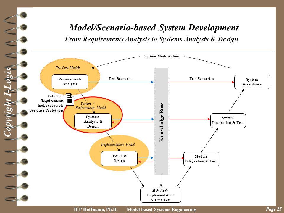 Model/Scenario-based System Development