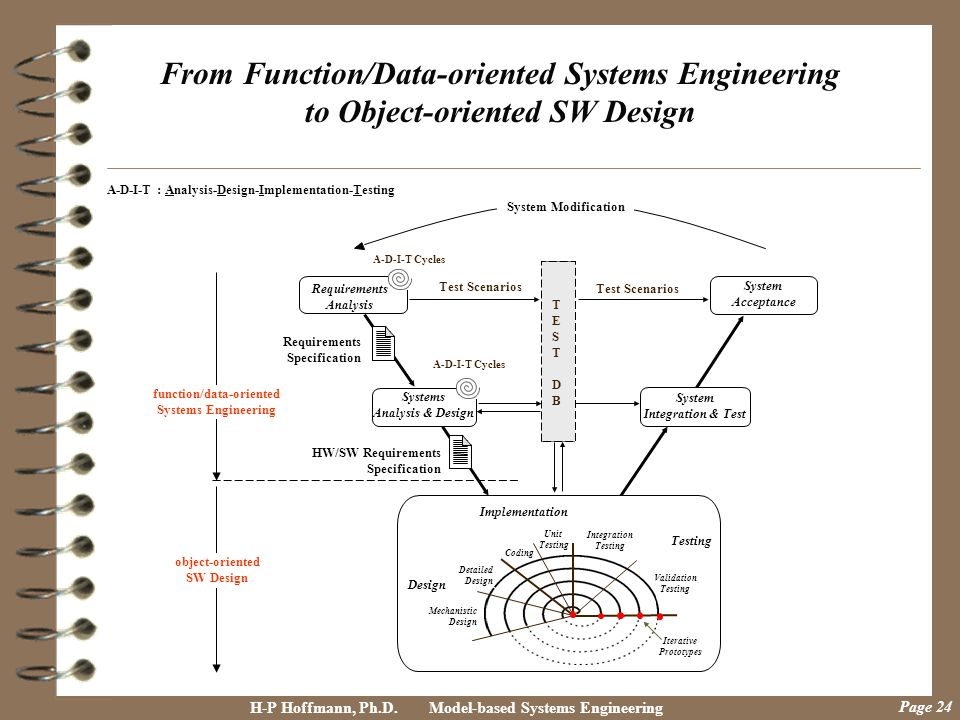 From Function/Data-oriented Systems Engineering