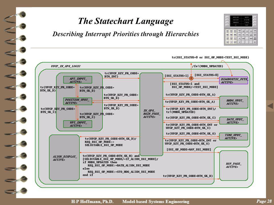 The Statechart Language