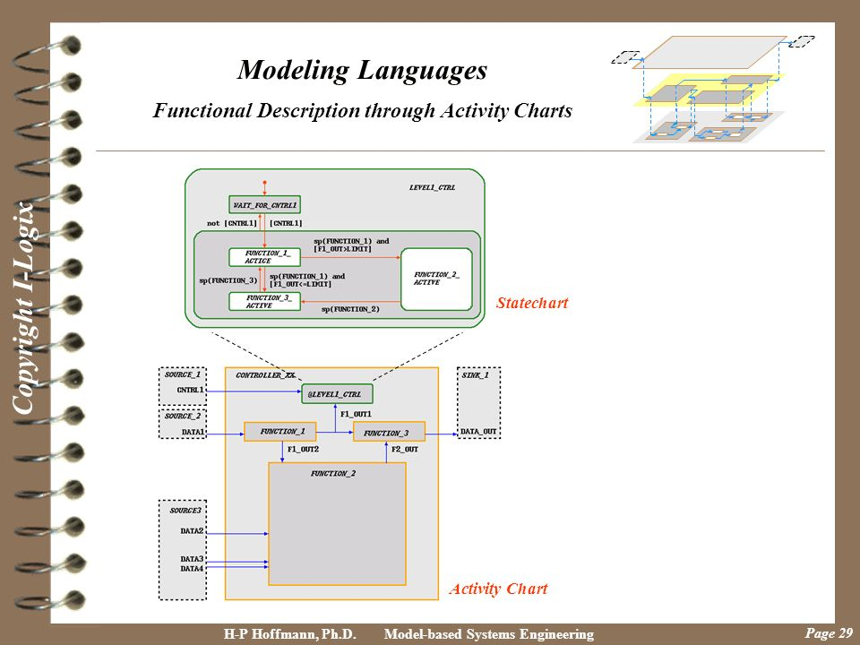 Functional Description through Activity Charts