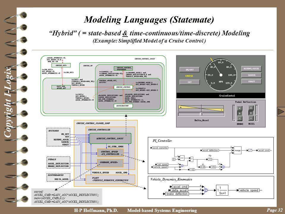 Modeling Languages (Statemate)