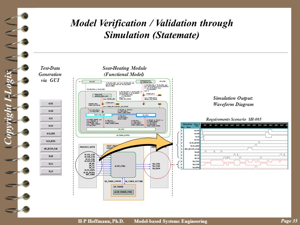 Model Verification / Validation through Simulation (Statemate)
