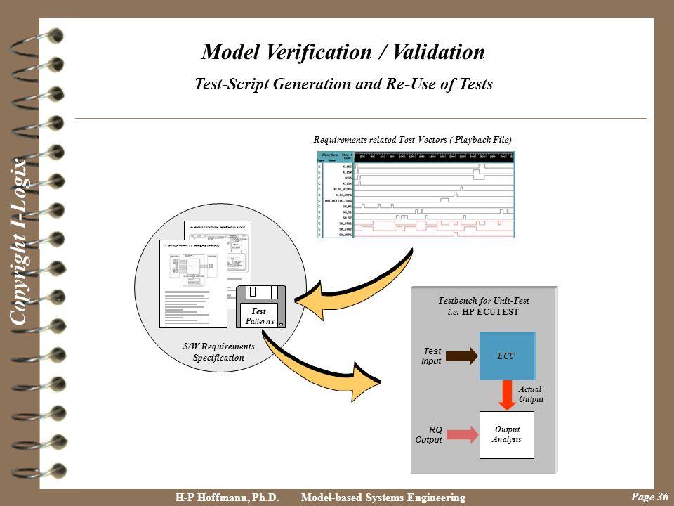 Model Verification / Validation