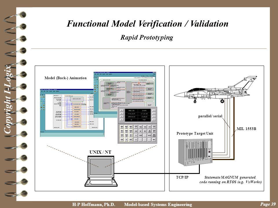 Functional Model Verification / Validation