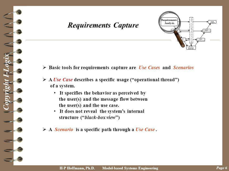 Requirements Capture Copyright I-Logix