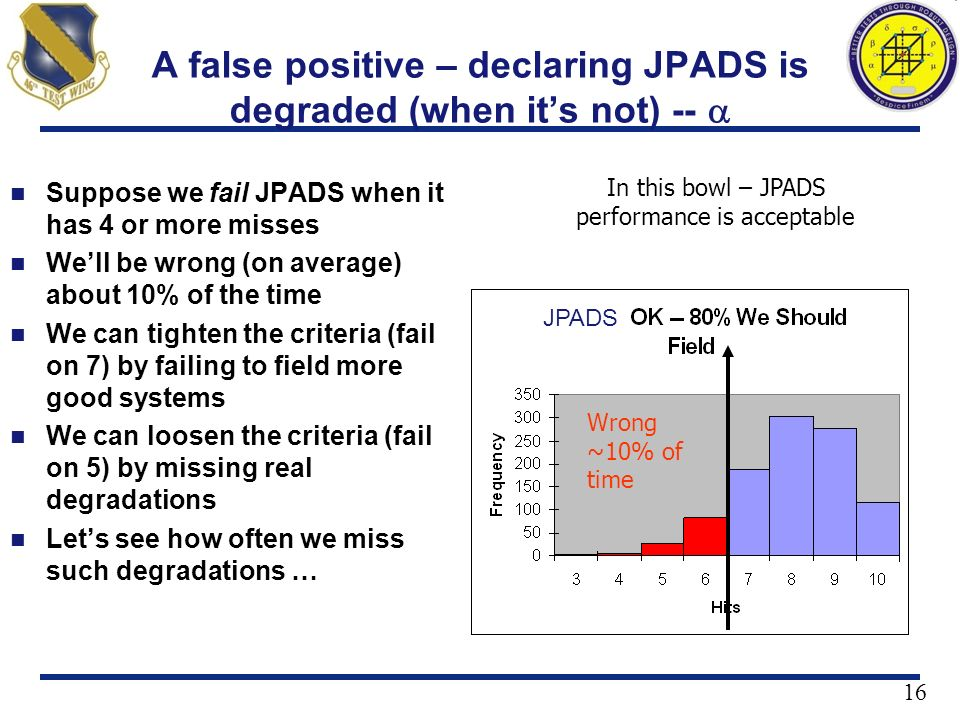 A false positive – declaring JPADS is degraded (when it's not) -- a