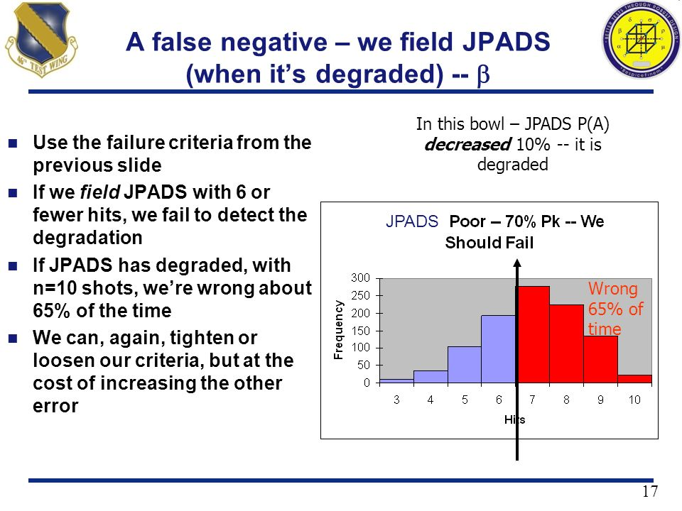 A false negative – we field JPADS (when it's degraded) -- b