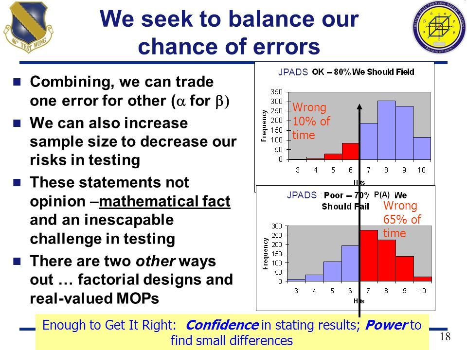 We seek to balance our chance of errors