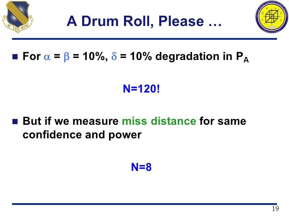 A Drum Roll, Please … For a = b = 10%, d = 10% degradation in PA