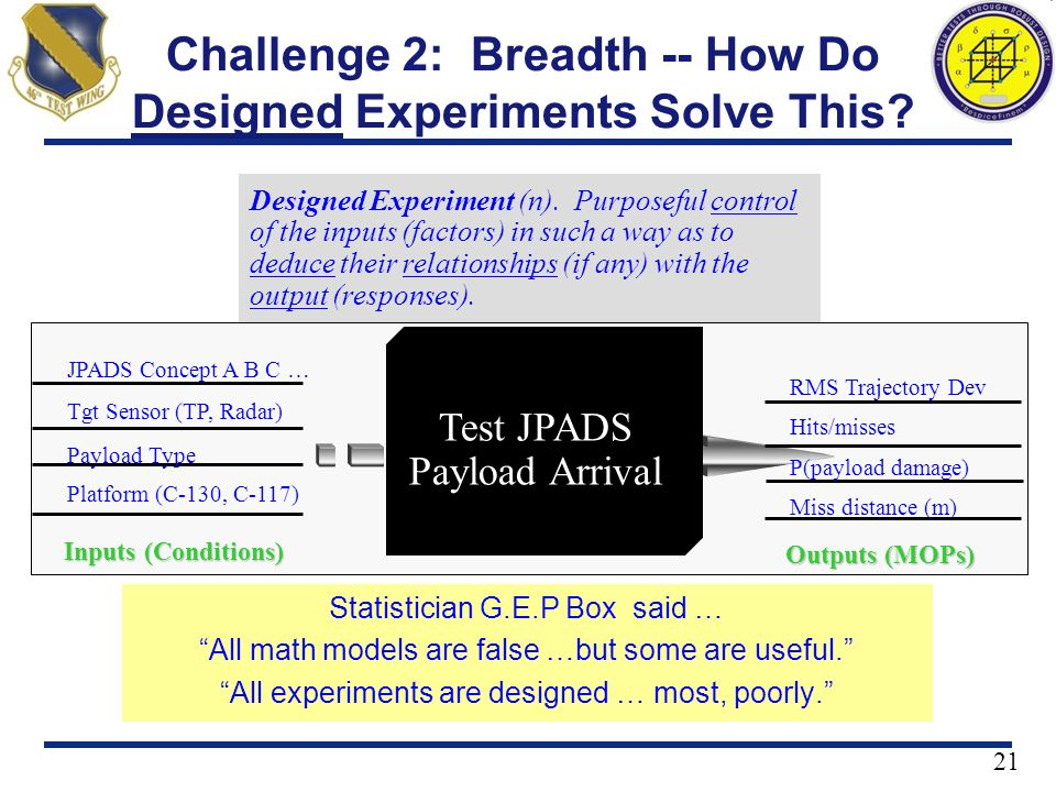Challenge 2: Breadth -- How Do Designed Experiments Solve This
