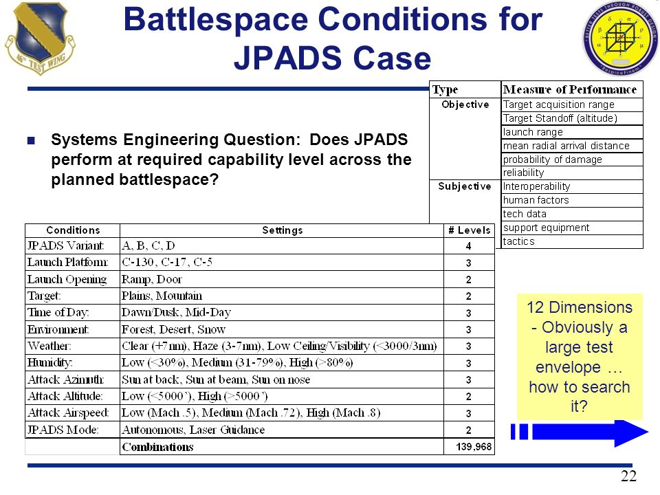 Battlespace Conditions for JPADS Case