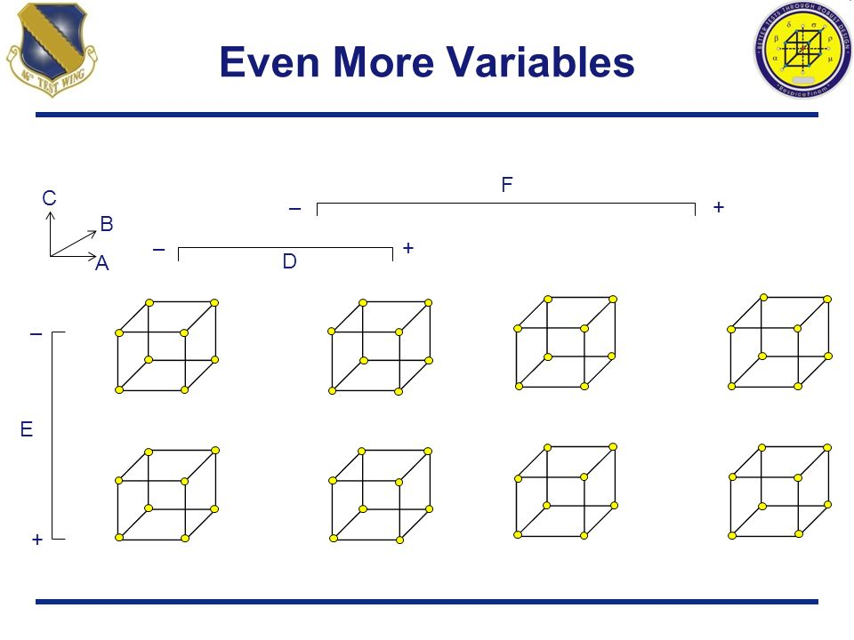 Even More Variables F A B C – + – + D – E +