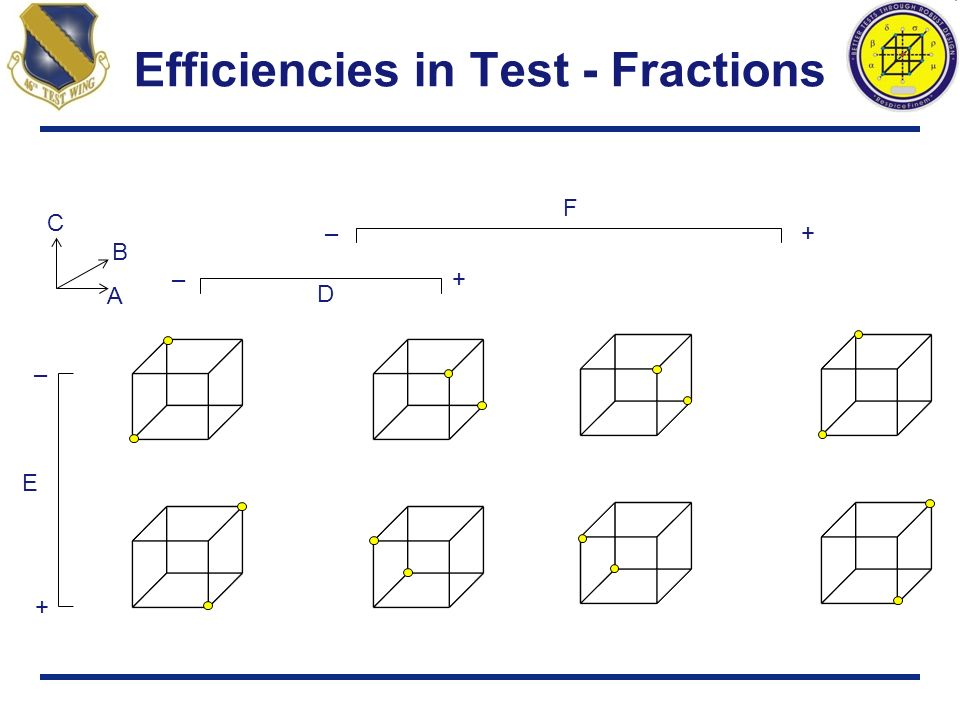 Efficiencies in Test - Fractions