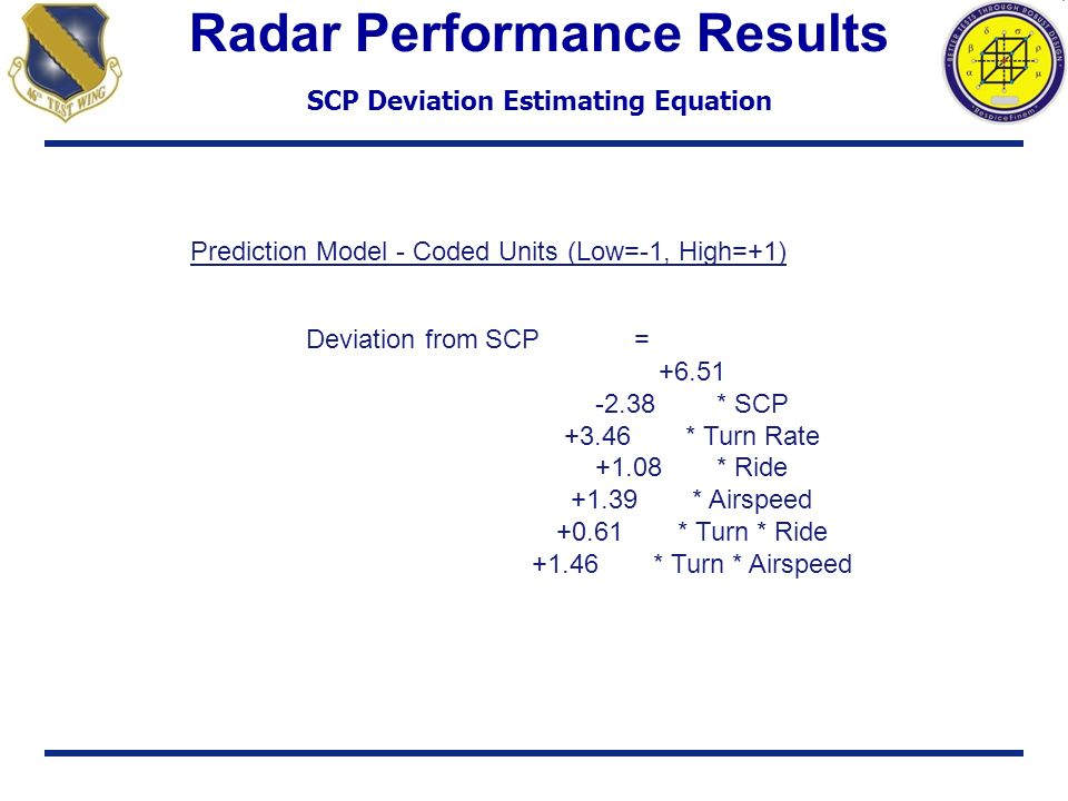 Radar Performance Results SCP Deviation Estimating Equation