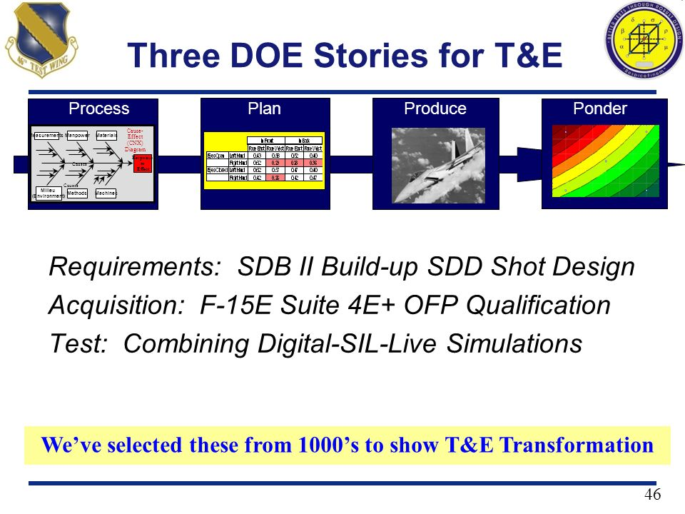 Three DOE Stories for T&E