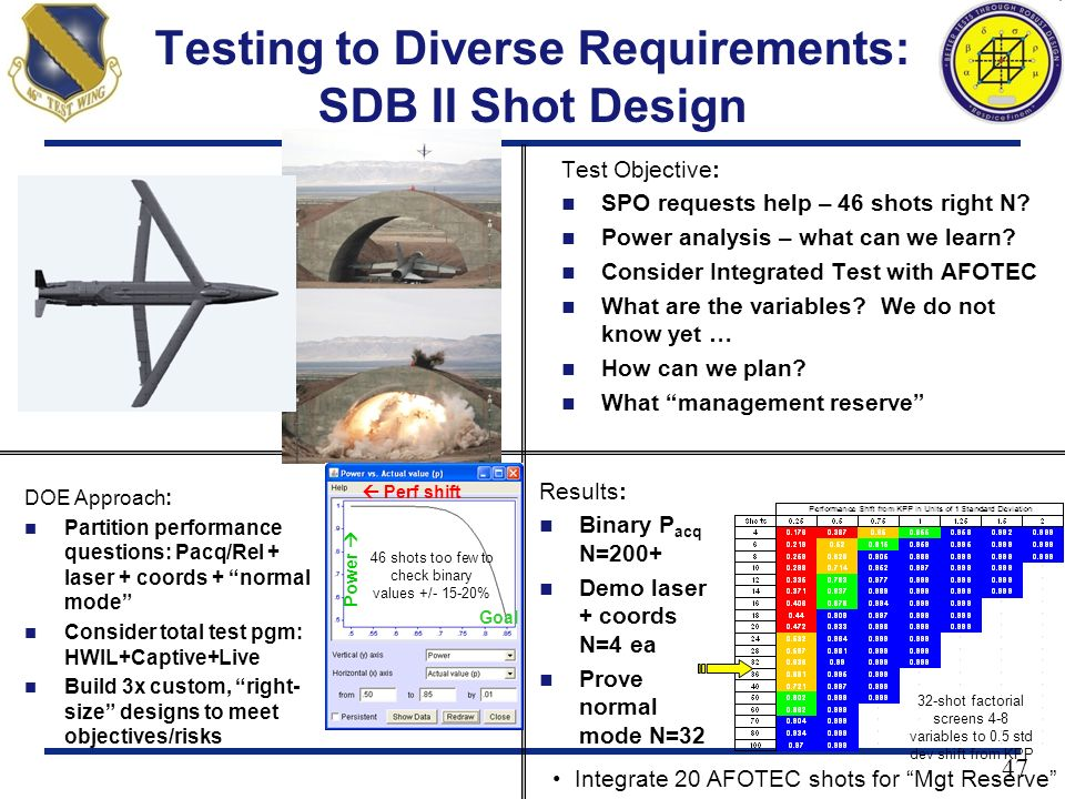 Testing to Diverse Requirements: SDB II Shot Design