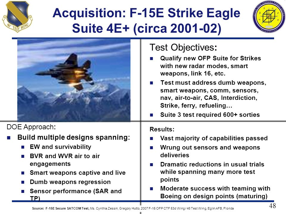 Acquisition: F-15E Strike Eagle Suite 4E+ (circa 2001-02)