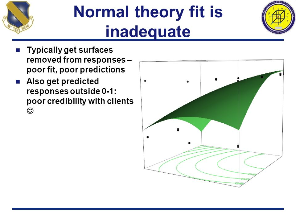 Normal theory fit is inadequate