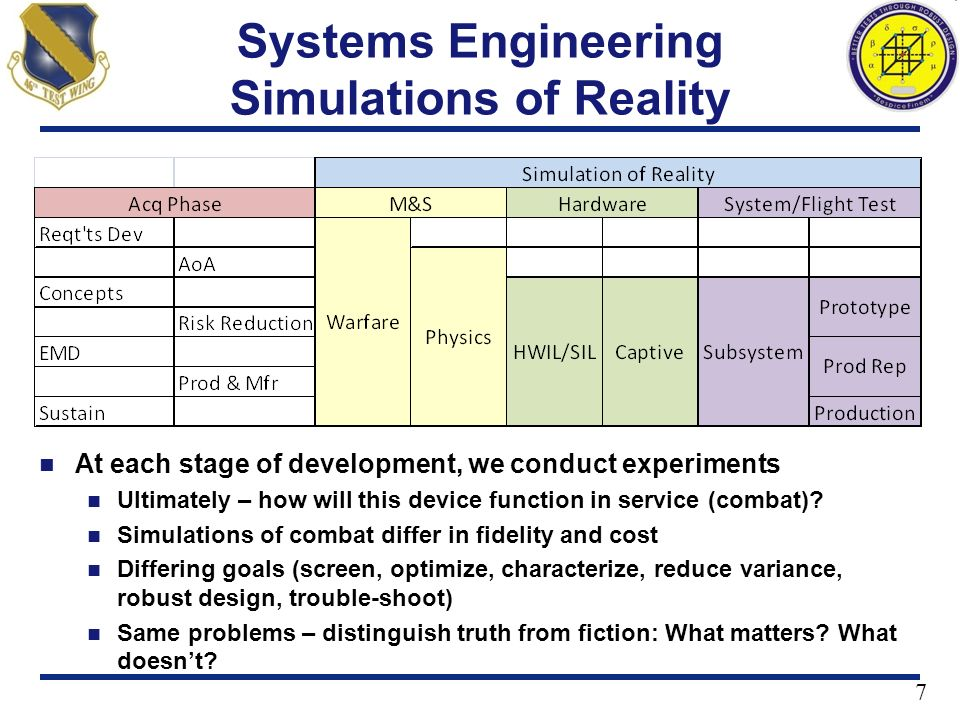 Systems Engineering Simulations of Reality