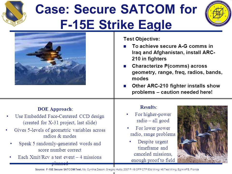 Case: Secure SATCOM for F-15E Strike Eagle