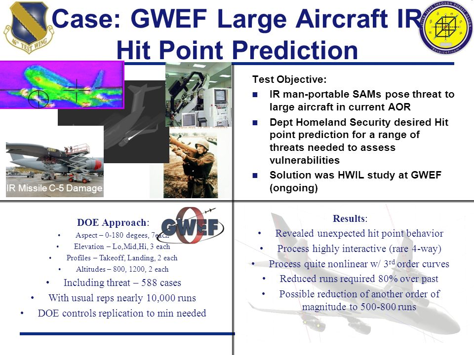 Case: GWEF Large Aircraft IR Hit Point Prediction