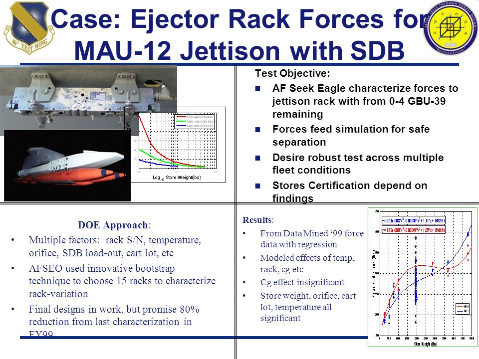 Case: Ejector Rack Forces for MAU-12 Jettison with SDB