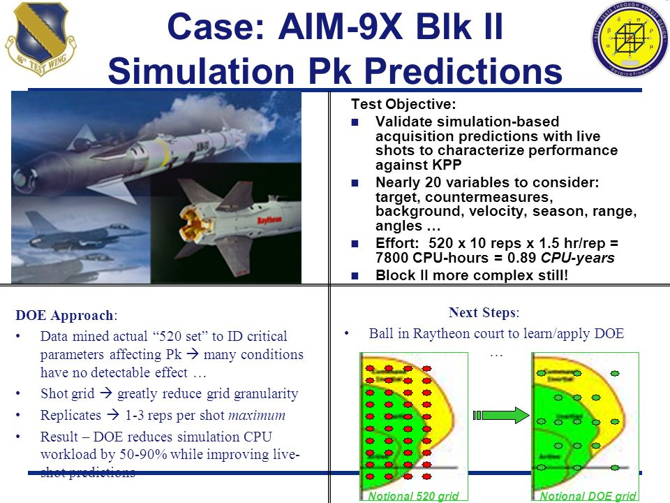 Case: AIM-9X Blk II Simulation Pk Predictions