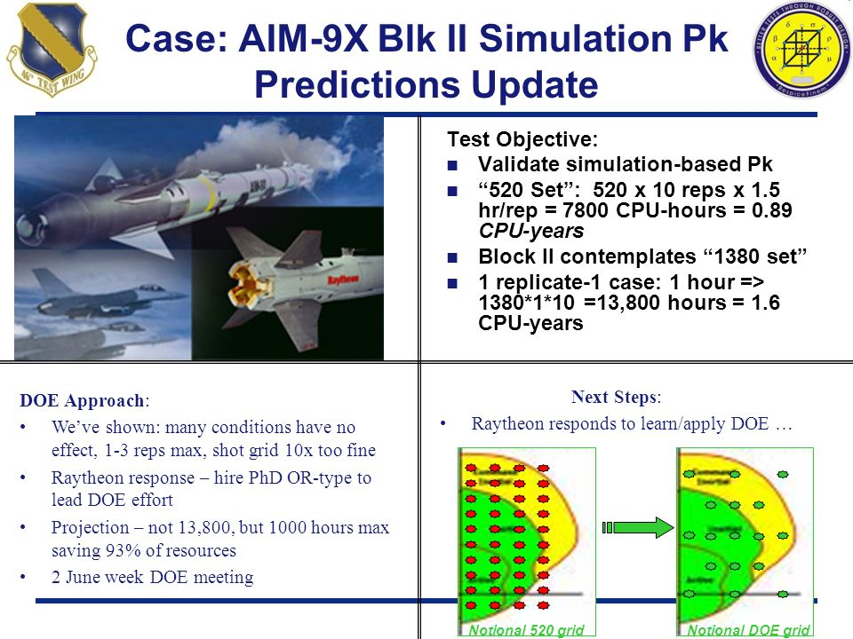Case: AIM-9X Blk II Simulation Pk Predictions Update