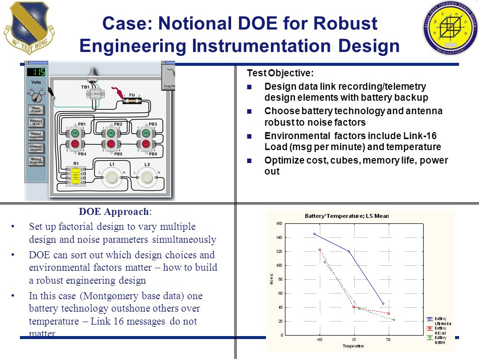 Case: Notional DOE for Robust Engineering Instrumentation Design