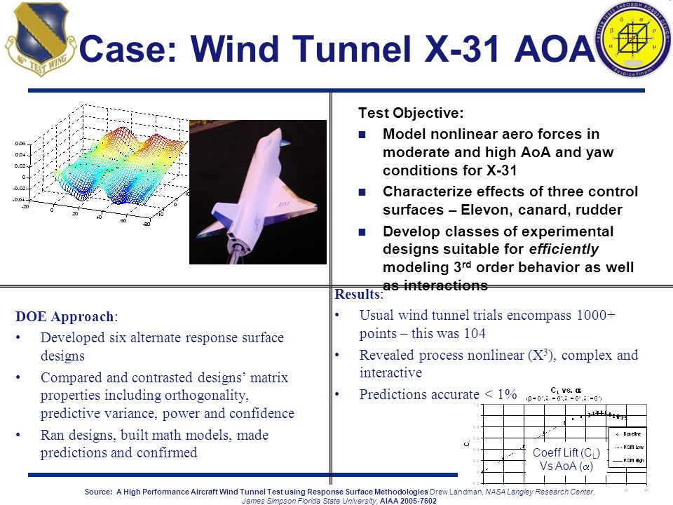 Case: Wind Tunnel X-31 AOA