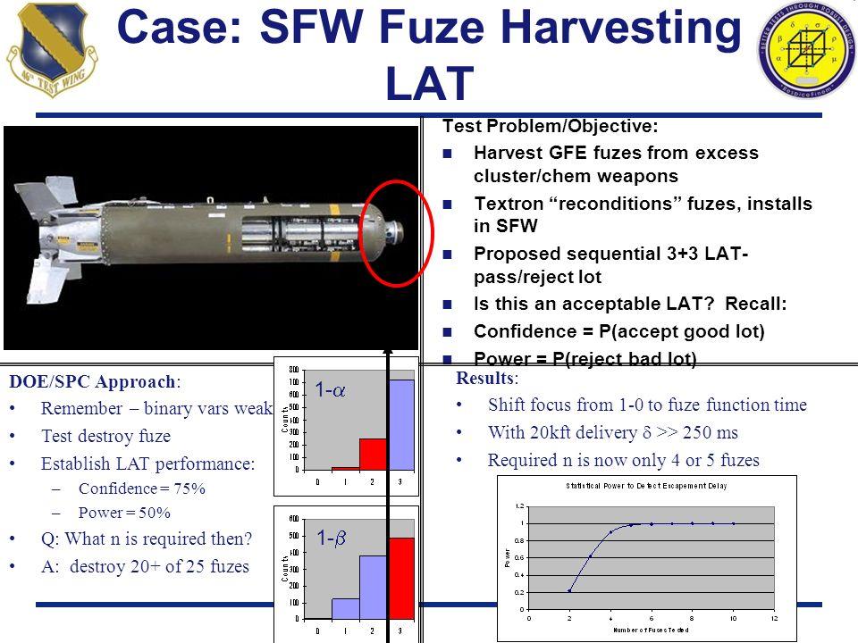 Case: SFW Fuze Harvesting LAT