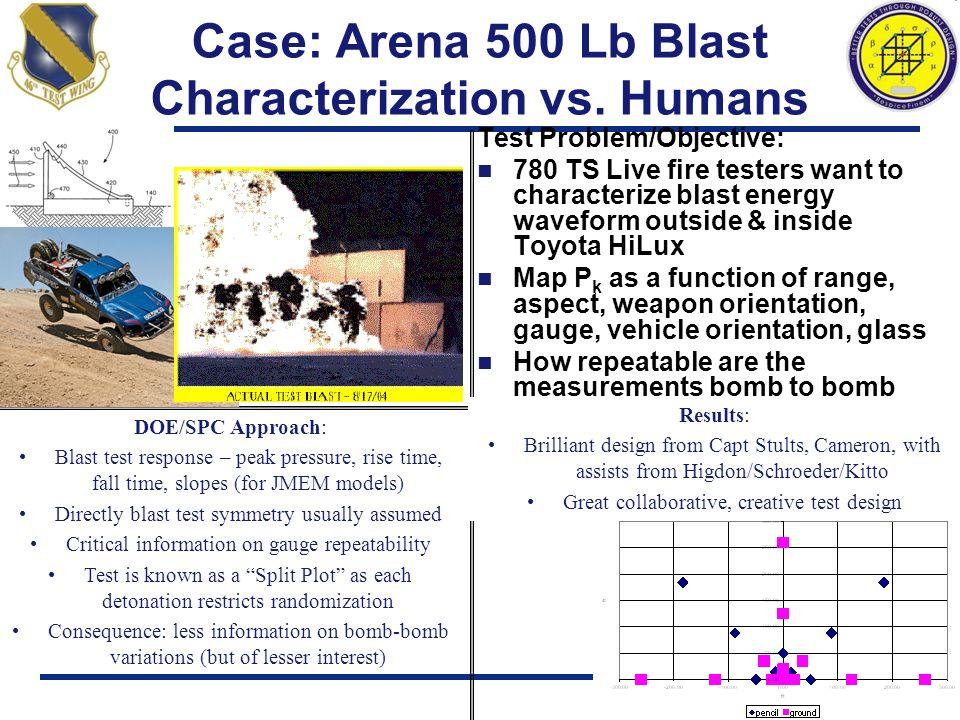 Case: Arena 500 Lb Blast Characterization vs. Humans