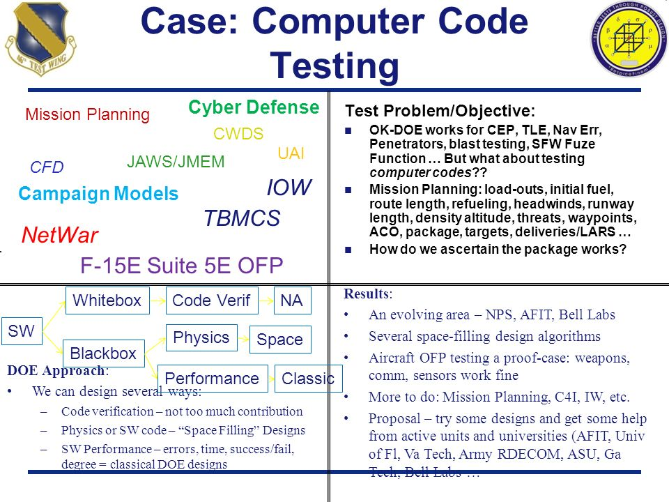 Case: Computer Code Testing