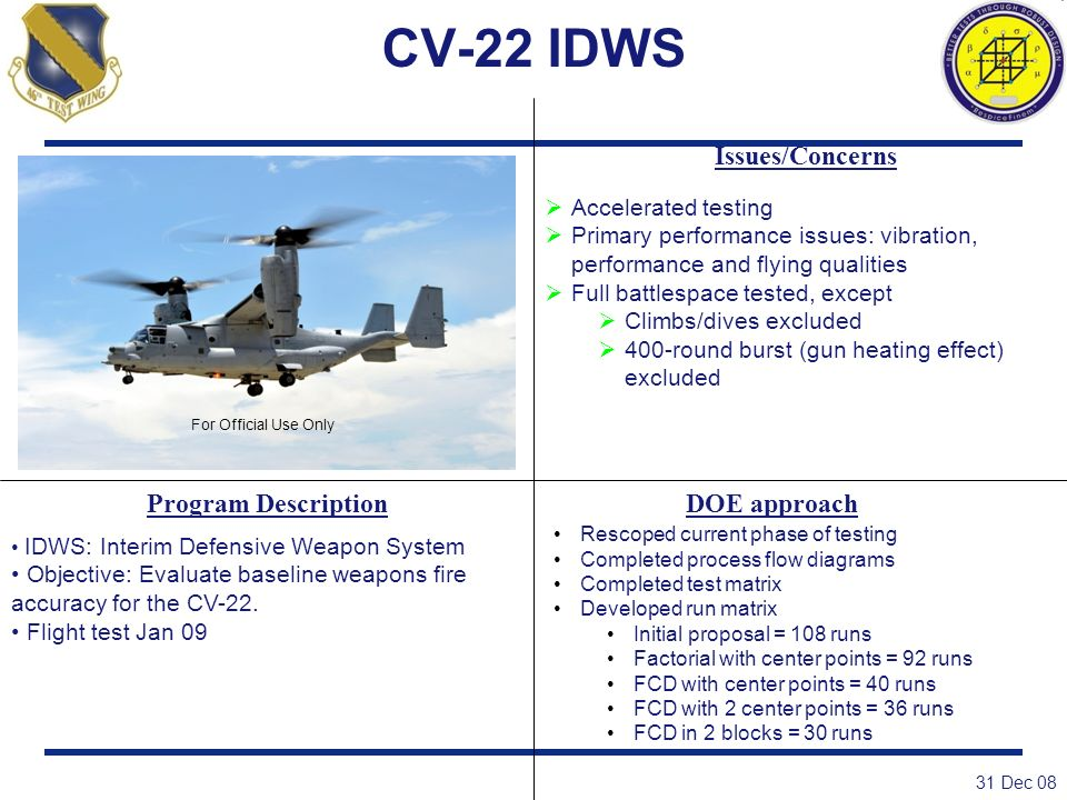 CV-22 IDWS Issues/Concerns Program Description DOE approach