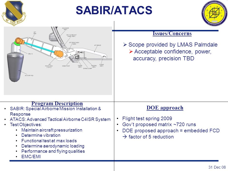 SABIR/ATACS Issues/Concerns Scope provided by LMAS Palmdale
