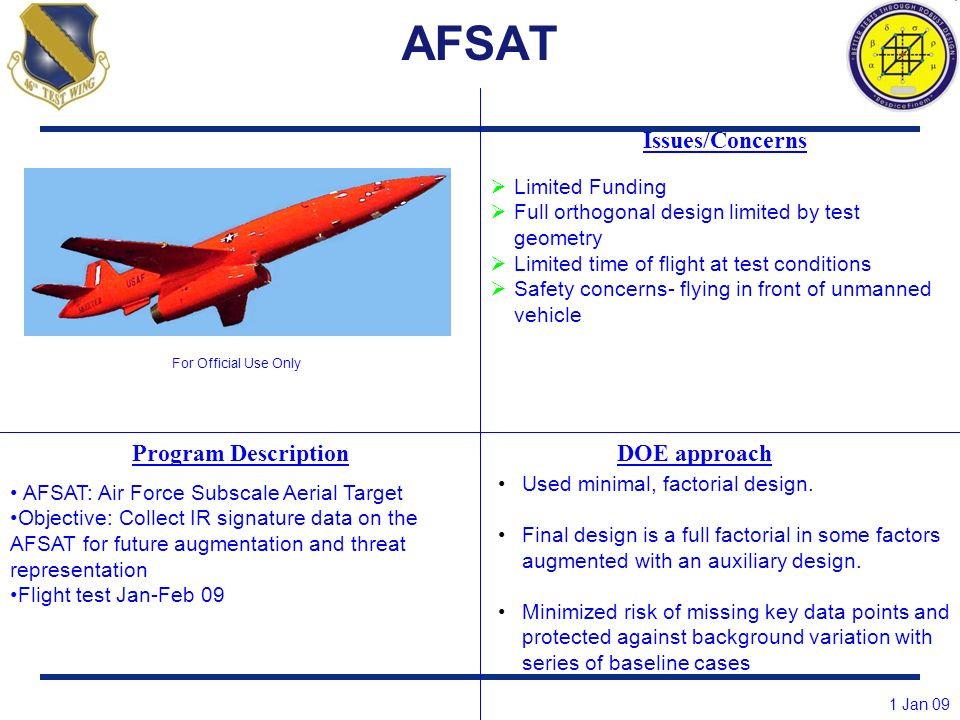AFSAT Issues/Concerns Program Description DOE approach Limited Funding