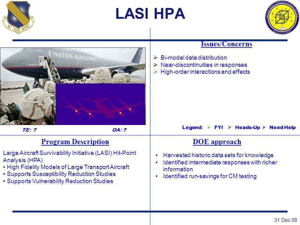 LASI HPA Issues/Concerns Program Description DOE approach