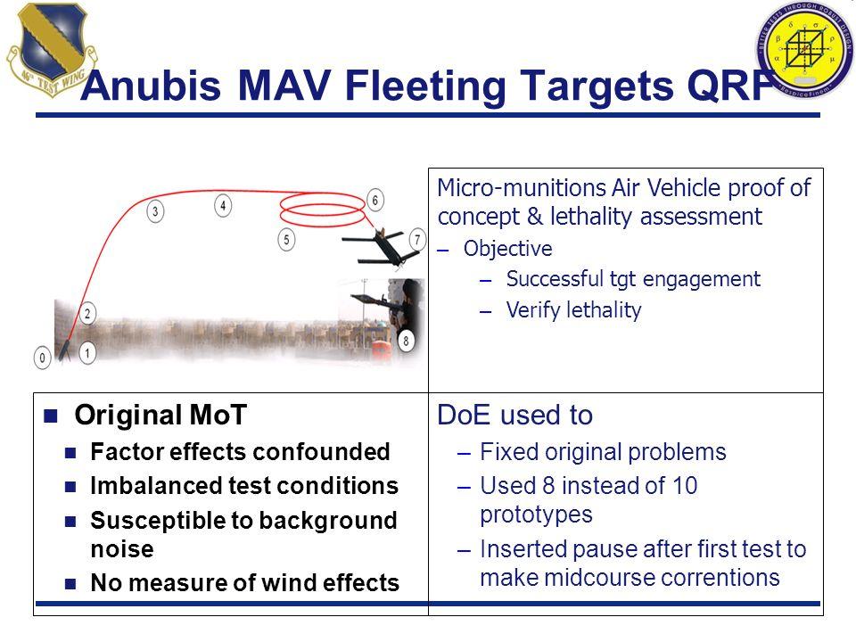 Anubis MAV Fleeting Targets QRF