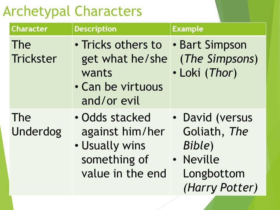 archetypes in harry potter essay Archetypes and stereotypes in jk rowling's harry potter this essay explores the archetypal hero and gender stereotypes in jk rowling's harry potter series.
