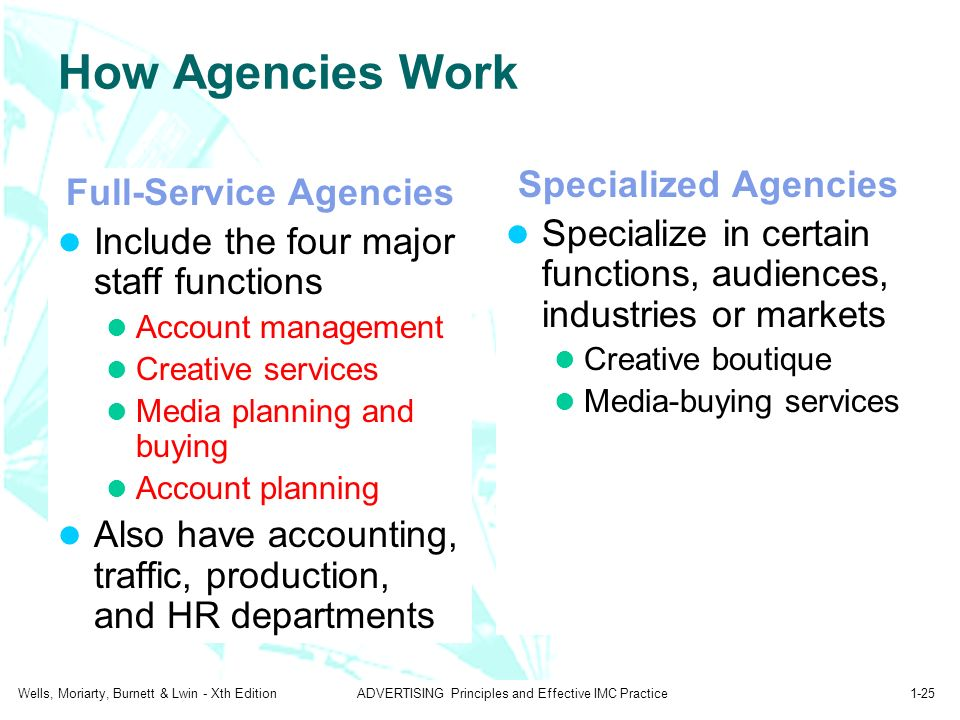 Advertising s role in imc ppt download for Ad agency traffic manager